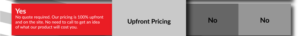 Upfront Pricing: No quote required. Our pricing is 100% upfront and on the site. No need to call to get an idea of what our product will cost you.