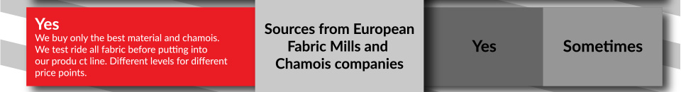 Sources from European Fabric Mills and Chamois Companies. We buy only the best material and chamois. We test ride all fabric before putting into our product lines. Different levels for different price points.