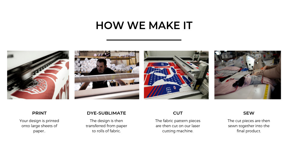 How We Make It: Print, Dye-Sublimate, Cut, Sew
